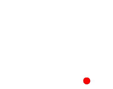 ET-Vivo