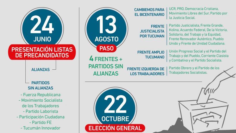 Elecciones: Se definen las listas de precandidatos nacionales